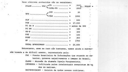 Documento de inteligência da Aeronáutica lista estimativa de integrantes de movimentos antiditadura - Divulgação/Instituto Herzog
